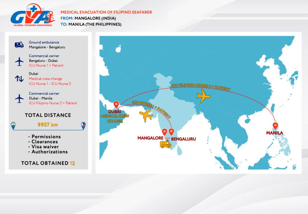 Medical Evacuation to Manila