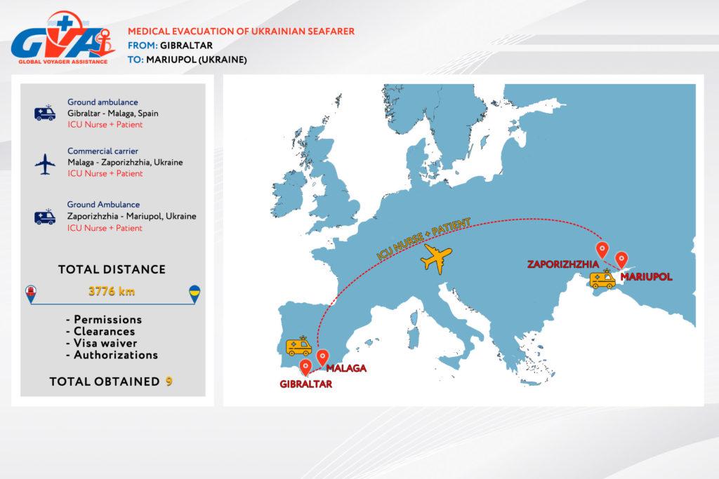 Medical Evacuation Spain Ukraine